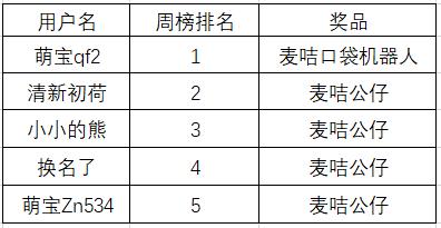 牛乃唐配音秀.png