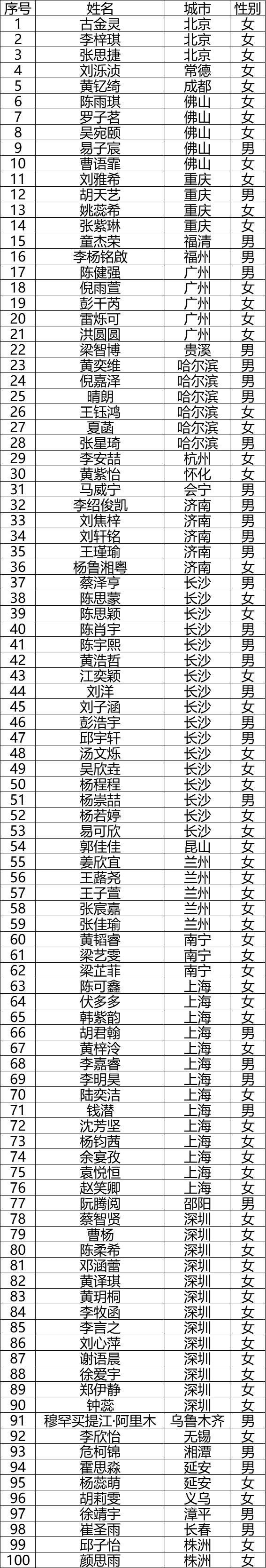 2f673a1d9ee5e8949fcd2054cc79a05.png